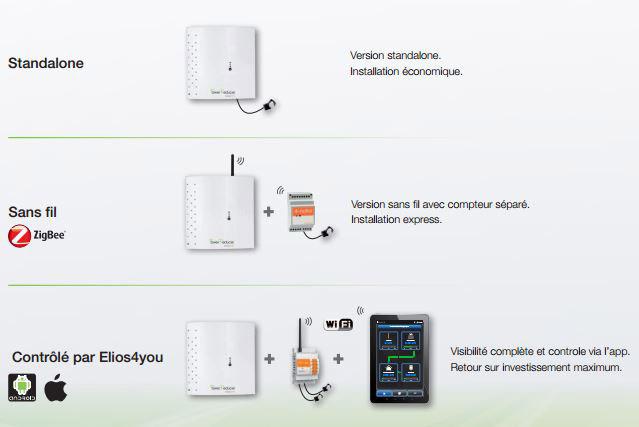 Power Reducer connexion
