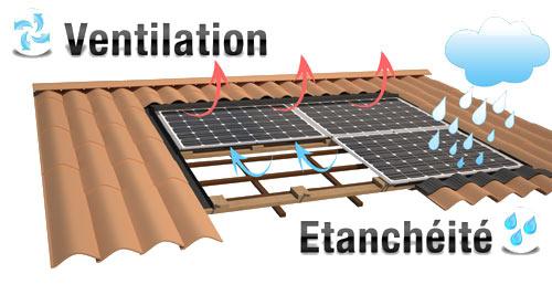 Systeme Integration Photovoltaique Rev 234 Tements Modernes