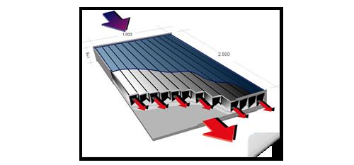 fonctionnement jumbo solar