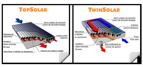fonctionnement twinsolar et topsolar